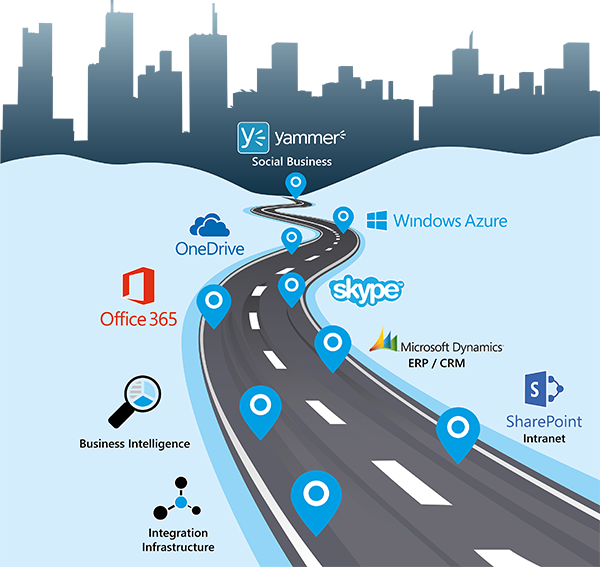How To Select A Cloud Adoption Roadmap in 10 Steps - ALC Training News